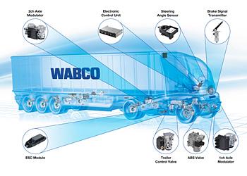 WABCO_Graphic_Truck_components_A3_300dpi_rgb_02